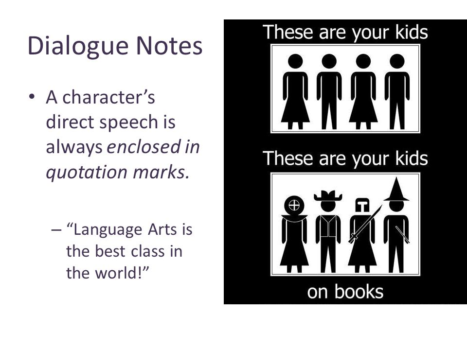 Dialogue Notes A character's direct speech is always enclosed in quotation marks.