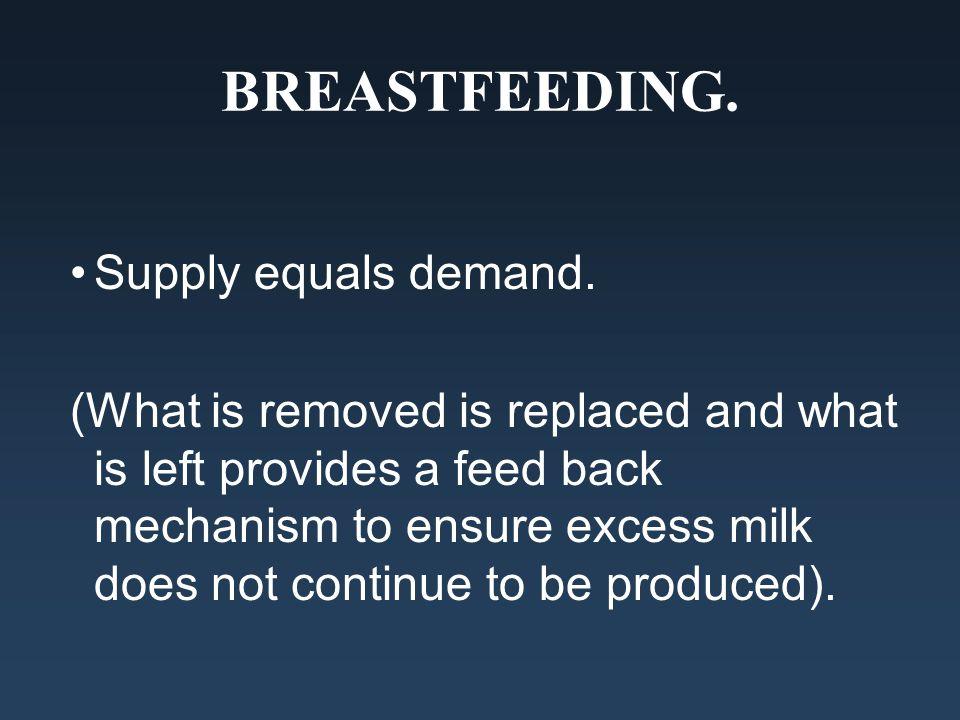 BREASTFEEDING. Supply equals demand.