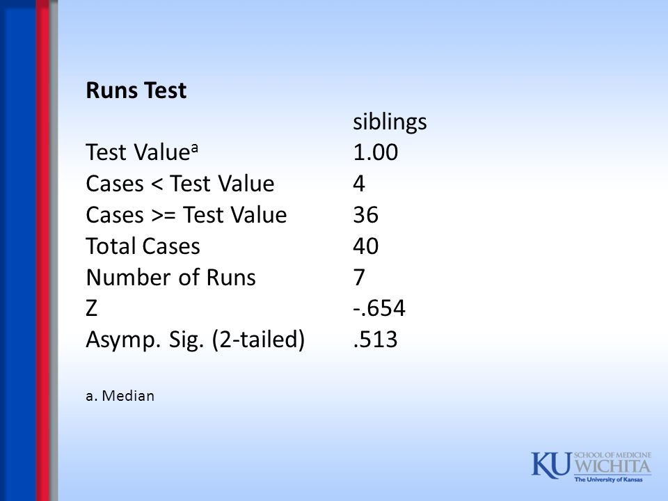 Runs Test siblings Test Valuea 1.00 Cases < Test Value 4