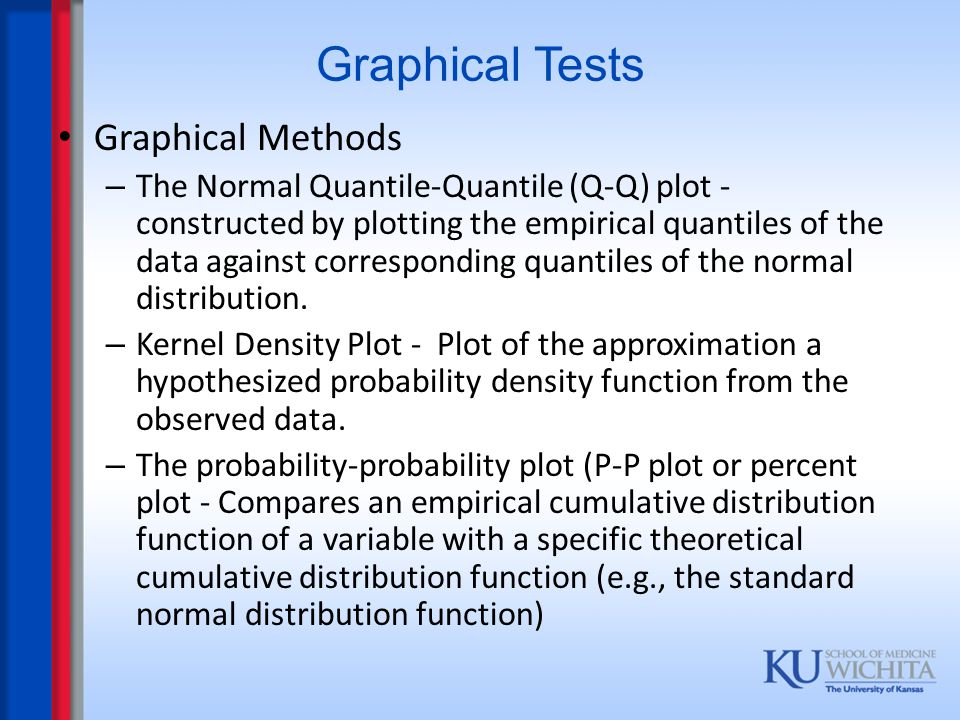 Graphical Tests Graphical Methods