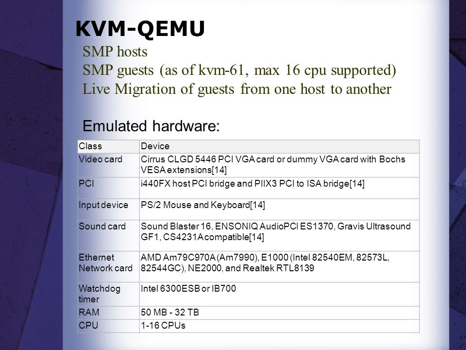 KVM-QEMU SMP hosts SMP guests (as of kvm-61, max 16 cpu supported)