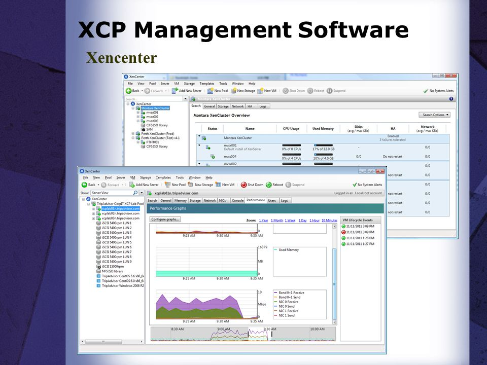 XCP Management Software