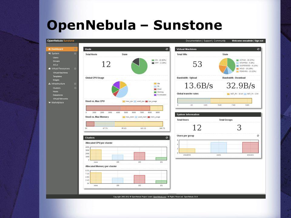 OpenNebula – Sunstone