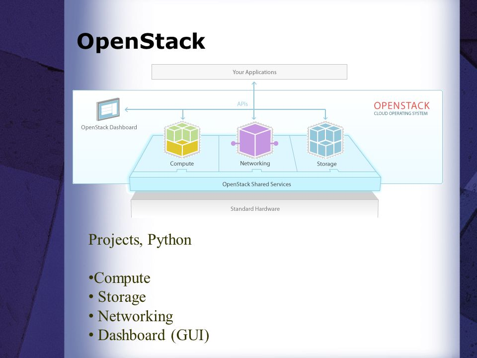 OpenStack Projects, Python Compute Storage Networking Dashboard (GUI)