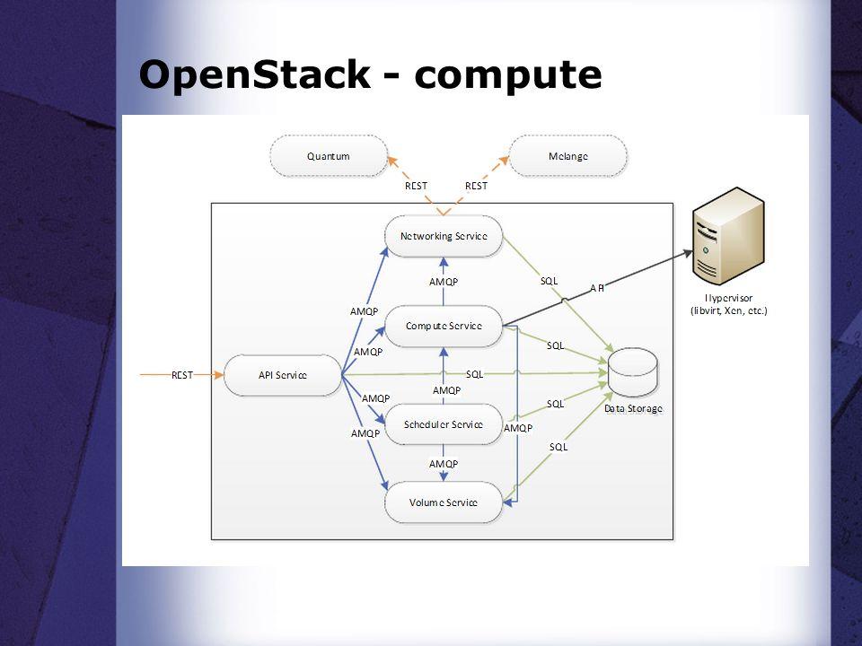 OpenStack - compute