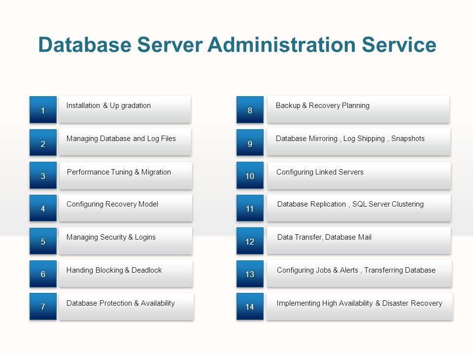 Database Server Administration Service