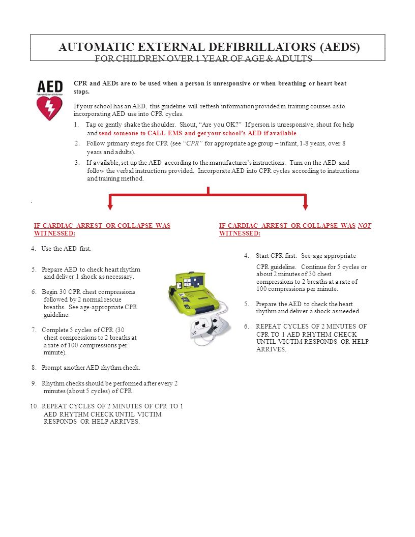 AUTOMATIC EXTERNAL DEFIBRILLATORS (AEDS)