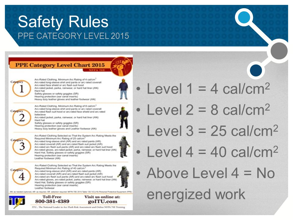 Safety Rules Level 1 = 4 cal/cm2 Level 2 = 8 cal/cm2