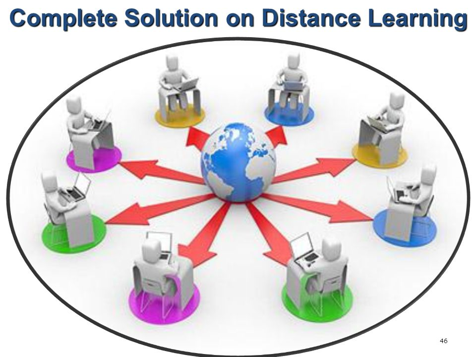 Complete Solution on Distance Learning