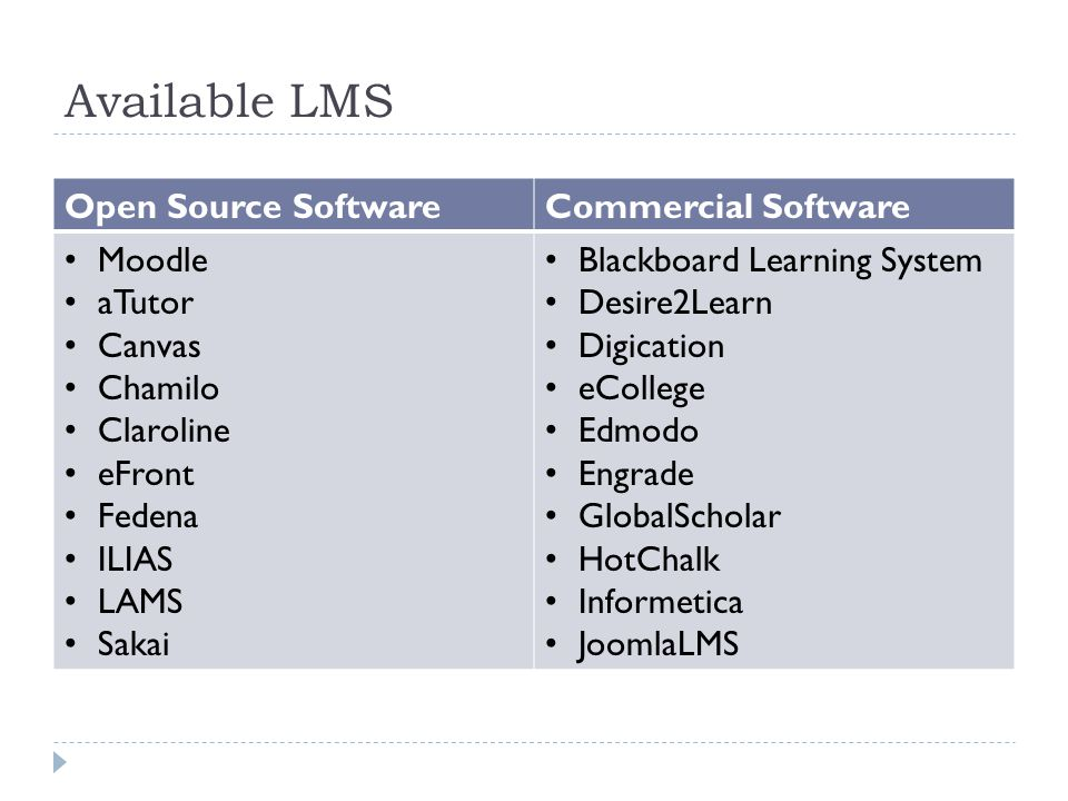 Available LMS Open Source Software Commercial Software Moodle aTutor