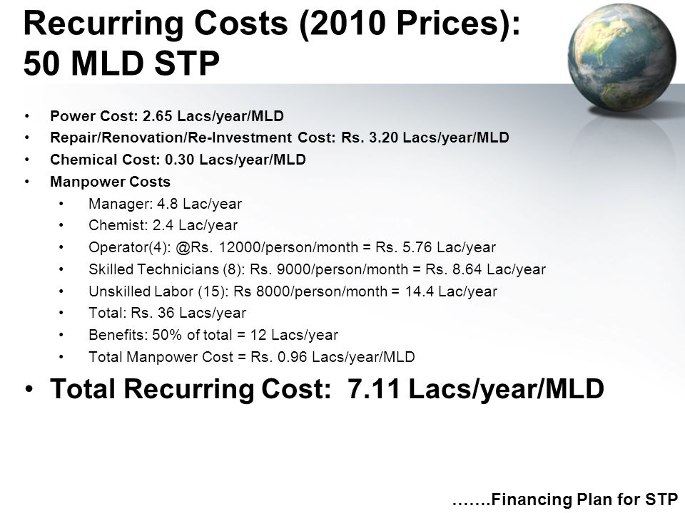 Recurring Costs (2010 Prices): 50 MLD STP