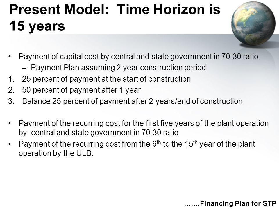Present Model: Time Horizon is 15 years