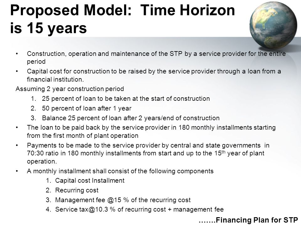 Proposed Model: Time Horizon is 15 years
