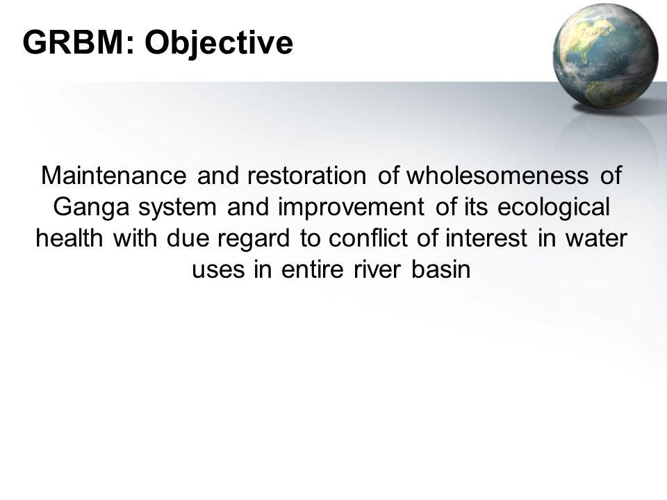GRBM: Objective