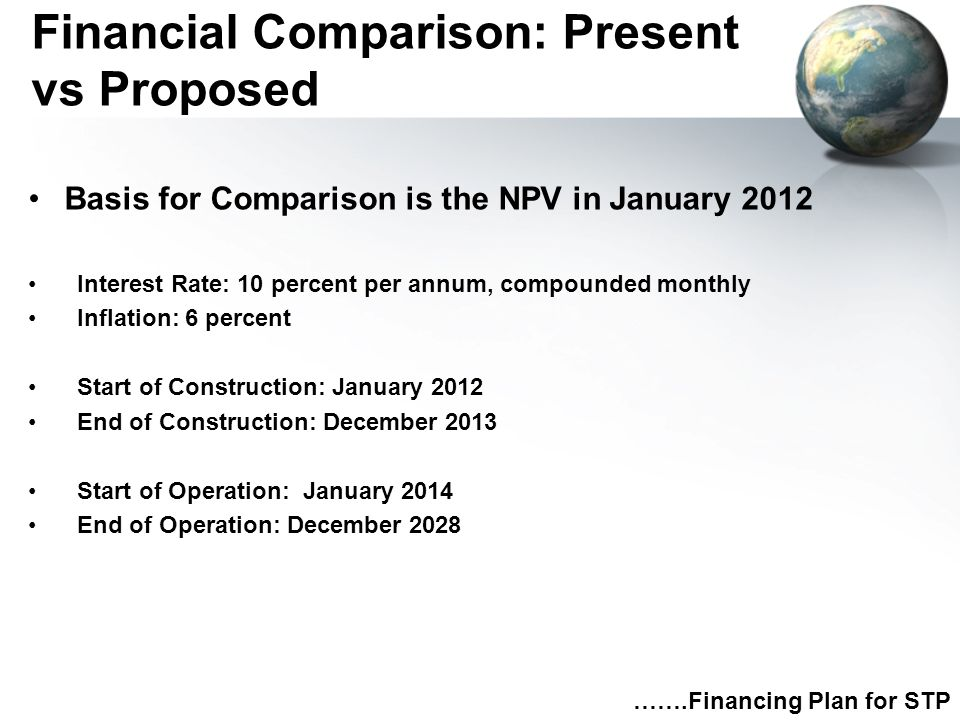 Financial Comparison: Present vs Proposed