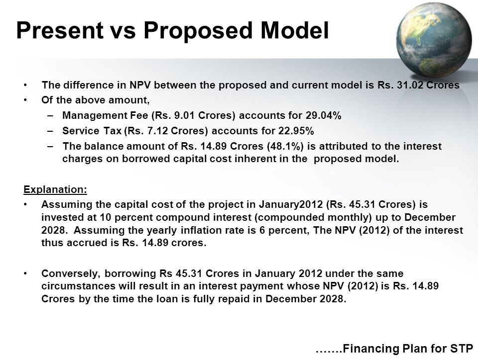 Present vs Proposed Model