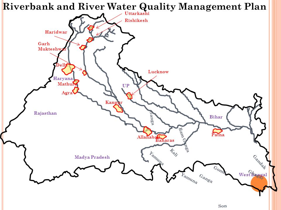 Riverbank and River Water Quality Management Plan