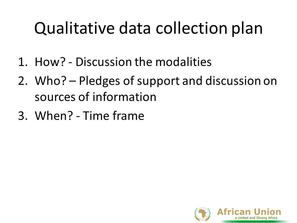 Qualitative data collection plan