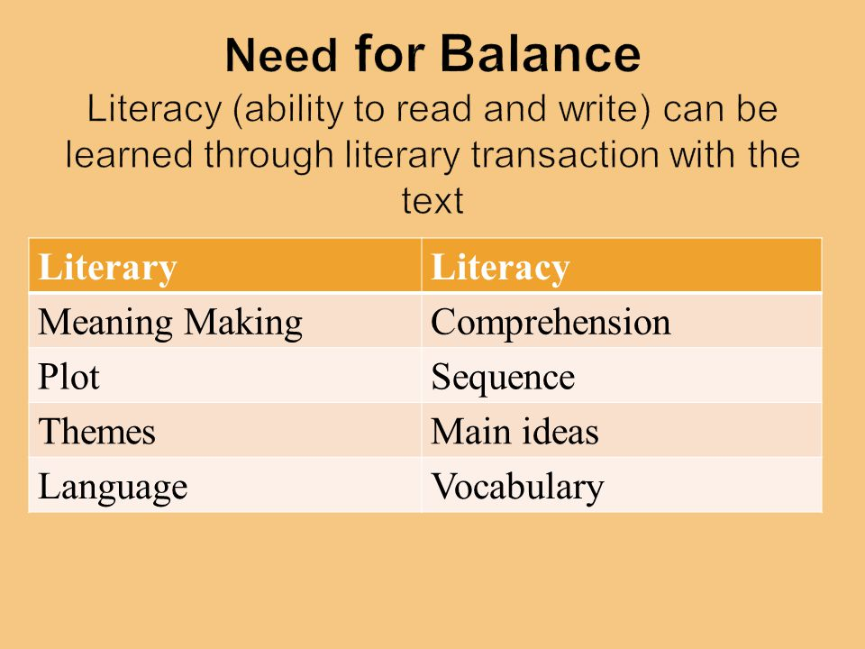 Need for Balance Literacy (ability to read and write) can be learned through literary transaction with the text