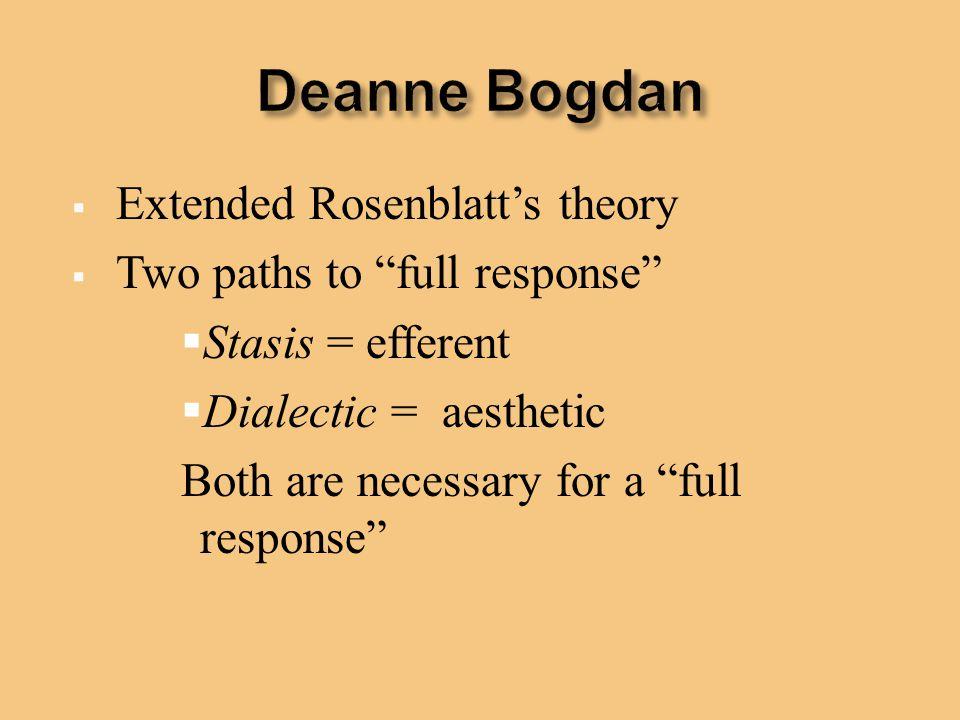 Deanne Bogdan Extended Rosenblatt's theory
