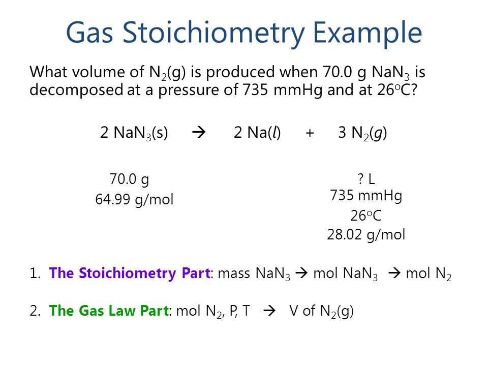 Gas Stoichiometry Example