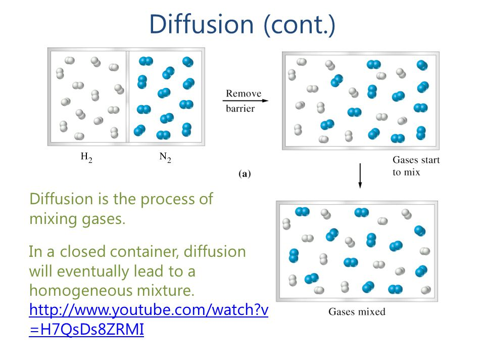 Diffusion (cont.) Diffusion is the process of mixing gases.