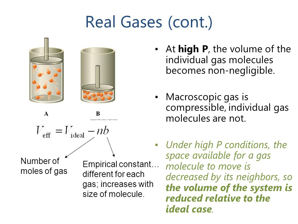 Real Gases (cont.) At high P, the volume of the individual gas molecules becomes non-negligible.