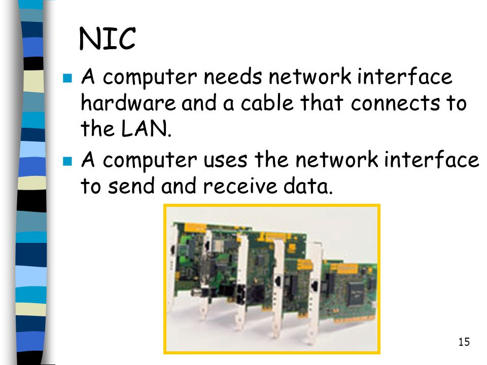 NIC A computer needs network interface hardware and a cable that connects to the LAN.