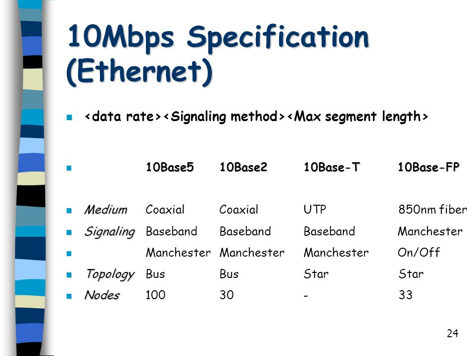 10Mbps Specification (Ethernet)