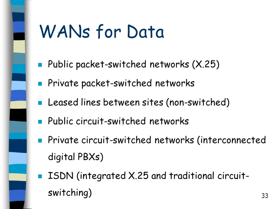 WANs for Data Public packet-switched networks (X.25)