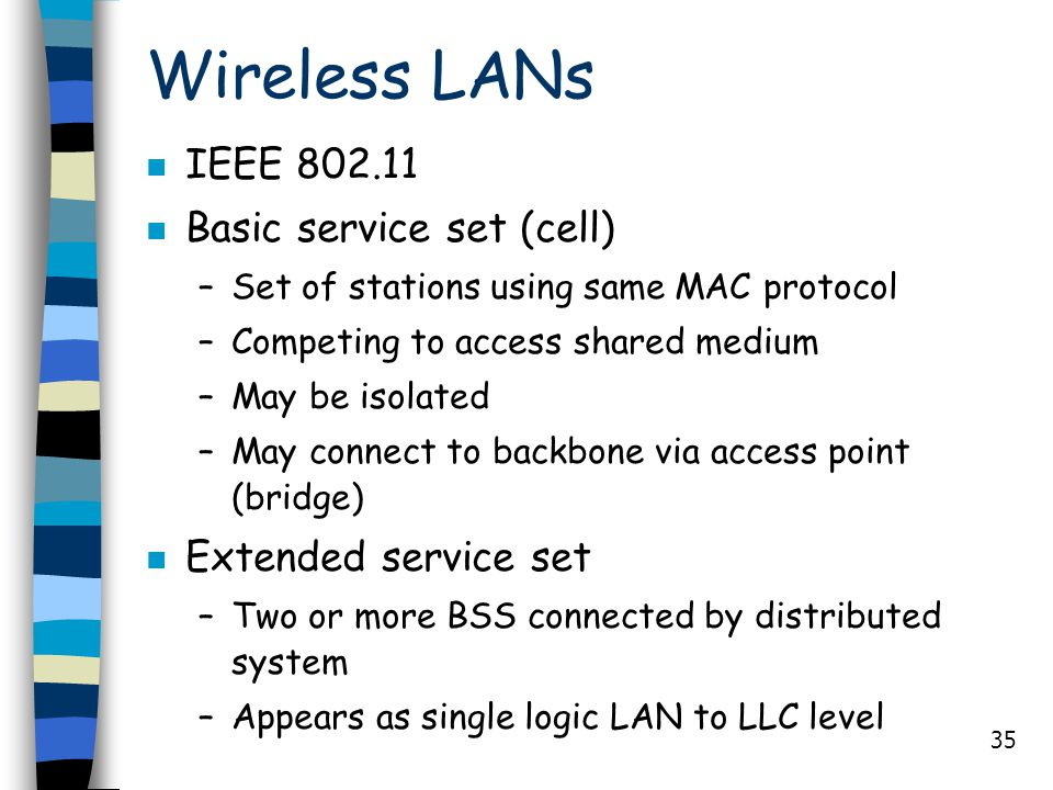 Wireless LANs IEEE 802.11 Basic service set (cell)