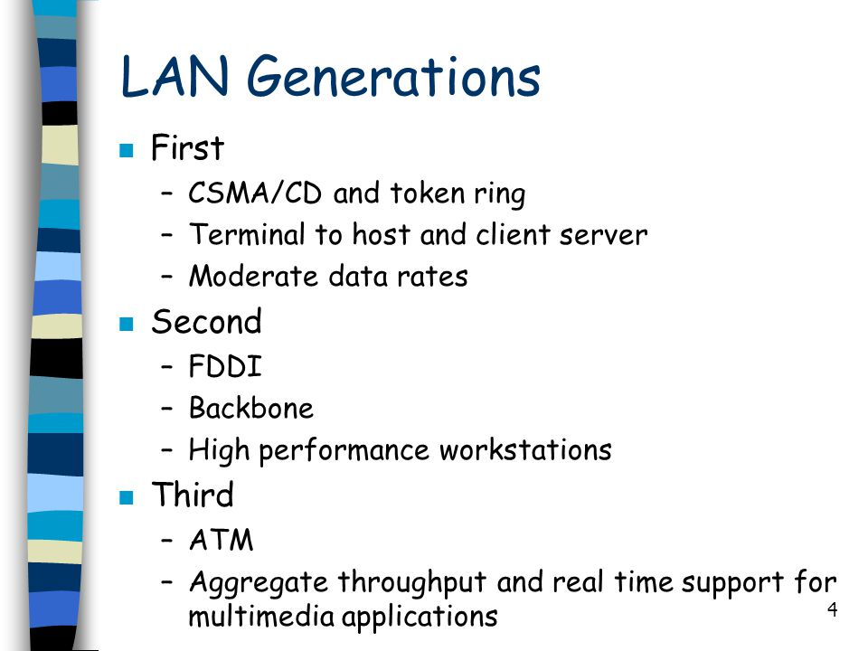 LAN Generations First Second Third CSMA/CD and token ring