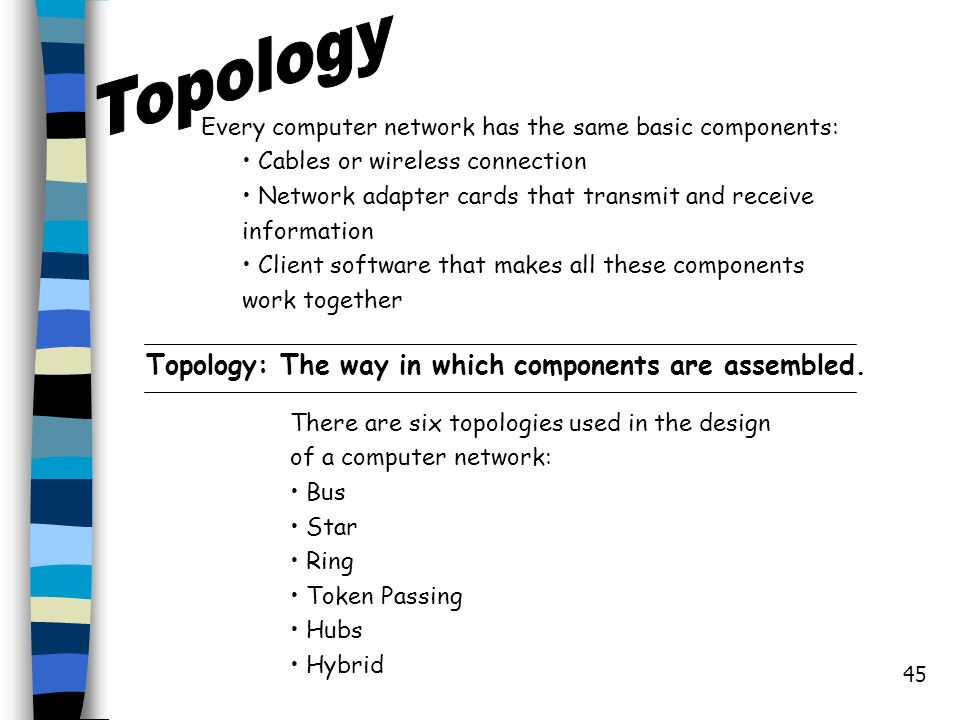 Topology: The way in which components are assembled.