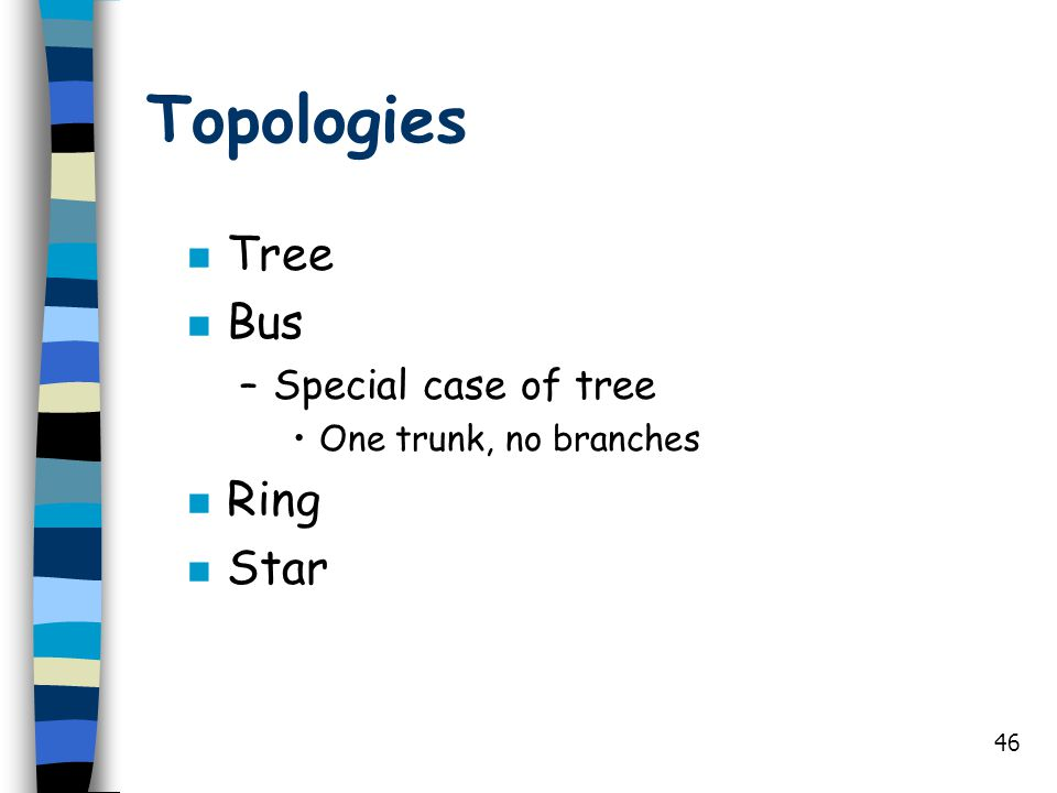Topologies Tree Bus Ring Star Special case of tree