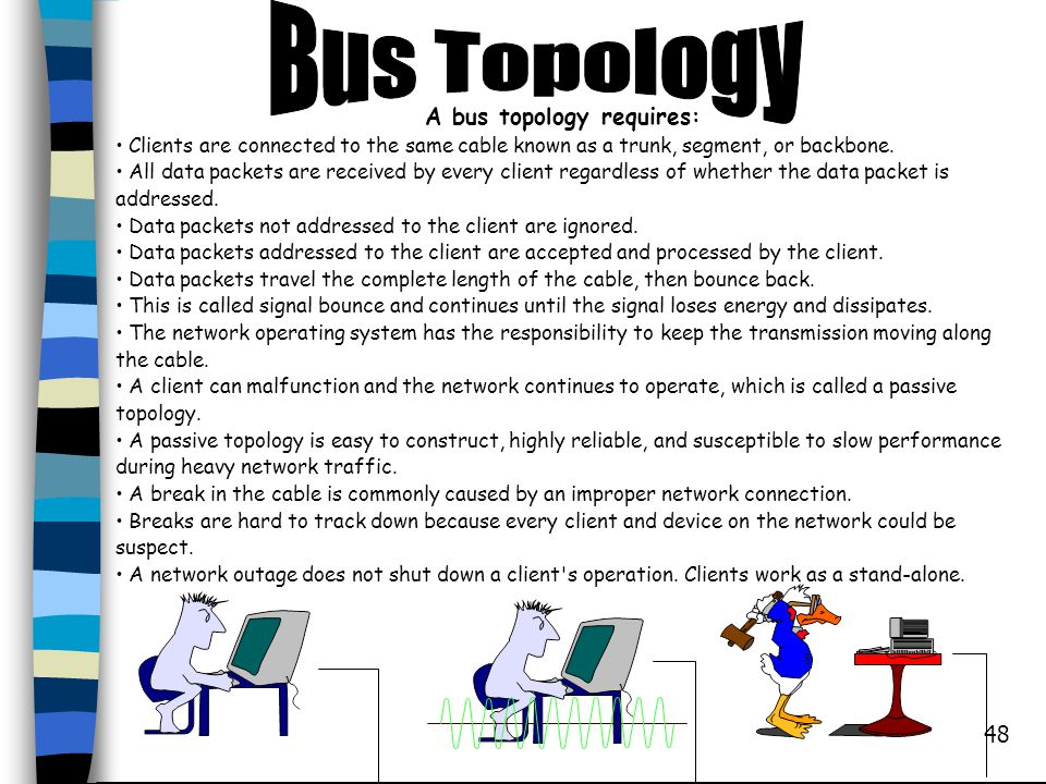 A bus topology requires: