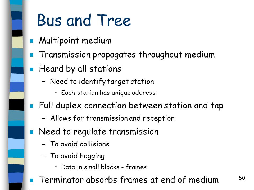 Bus and Tree Multipoint medium