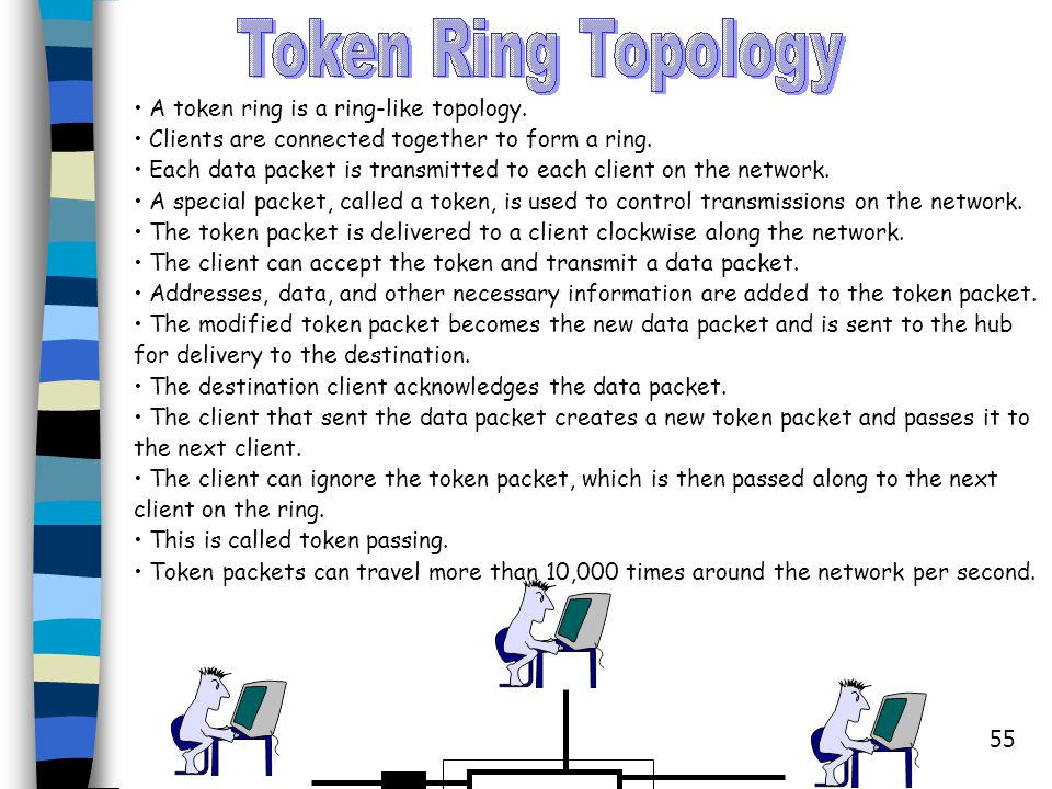 A token ring is a ring-like topology.