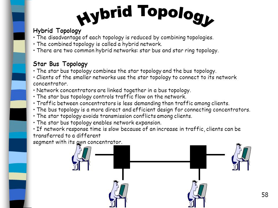 Hybrid Topology Star Bus Topology