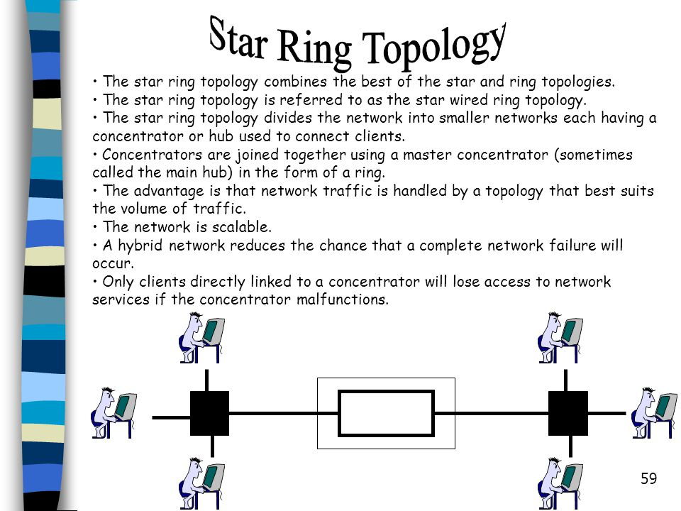 The star ring topology combines the best of the star and ring topologies.