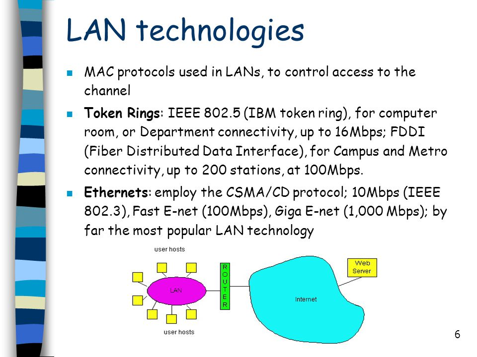 LAN technologies MAC protocols used in LANs, to control access to the channel.
