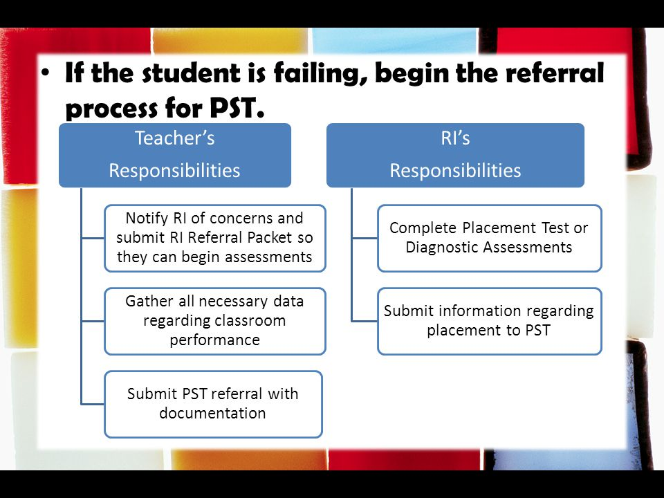 If the student is failing, begin the referral process for PST.