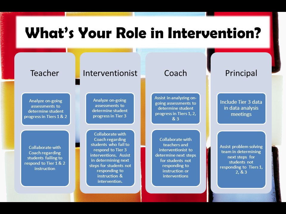What's Your Role in Intervention