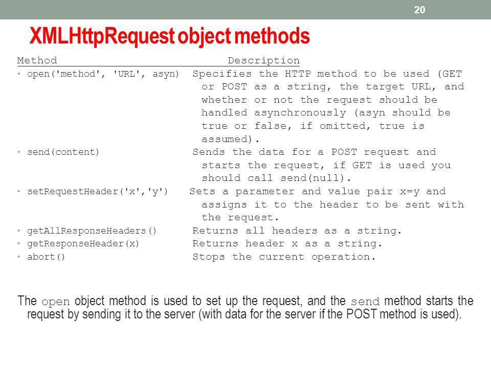 XMLHttpRequest object methods