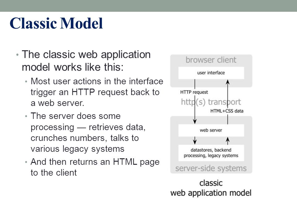 Classic Model The classic web application model works like this: