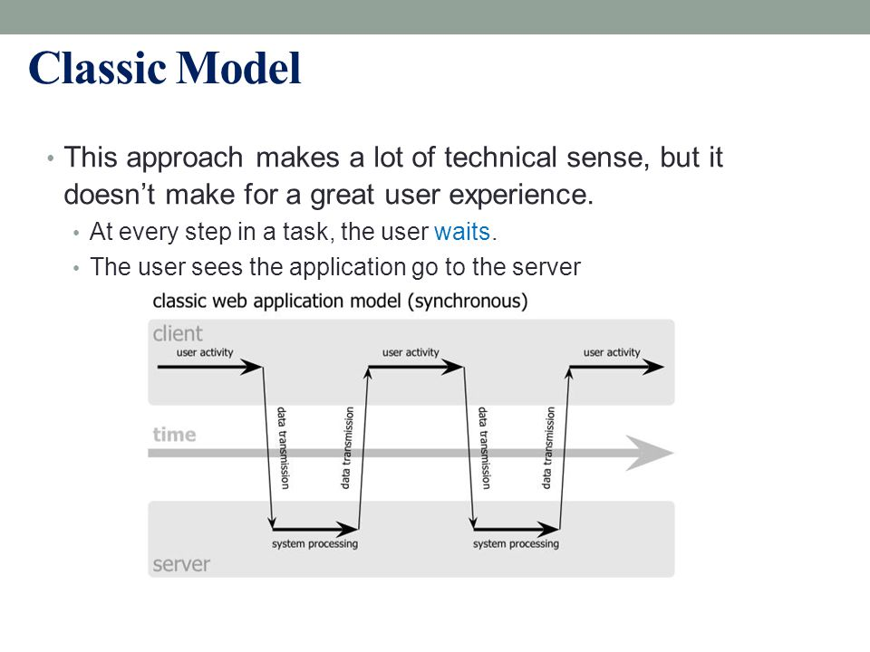 Classic Model This approach makes a lot of technical sense, but it doesn't make for a great user experience.