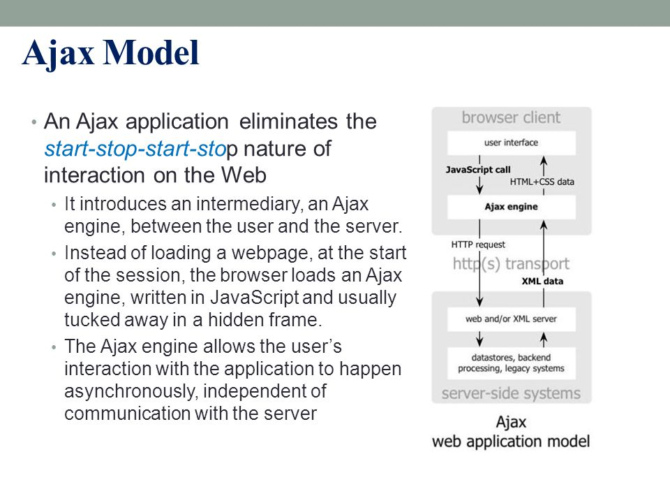 Ajax Model An Ajax application eliminates the start-stop-start-stop nature of interaction on the Web.