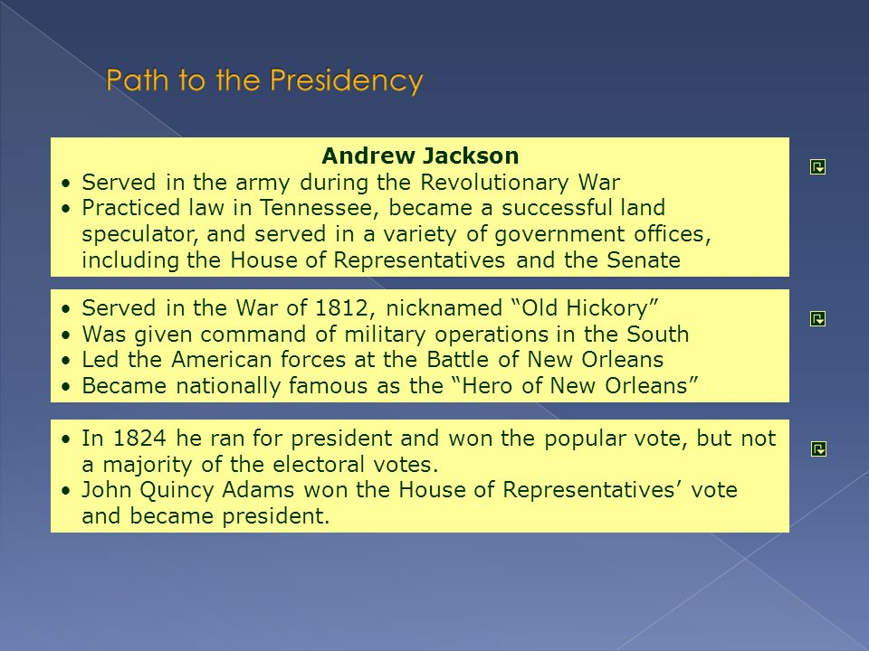 Path to the Presidency Andrew Jackson