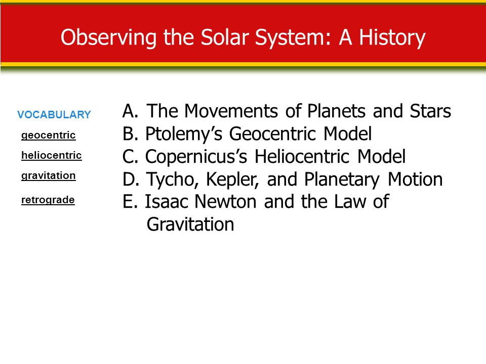 Observing the Solar System: A History
