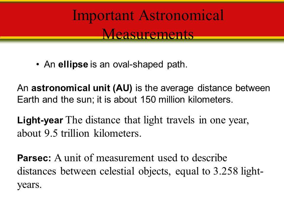 Important Astronomical Measurements