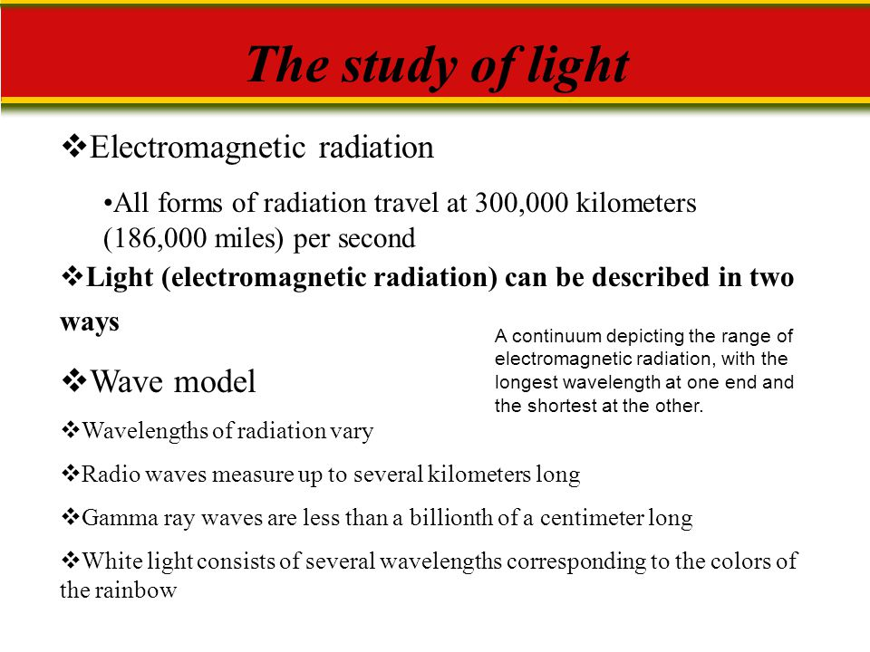The study of light Electromagnetic radiation Wave model